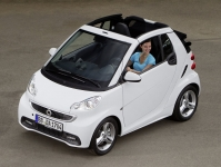 Smart Fortwo кабриолет, 2012 - 2014